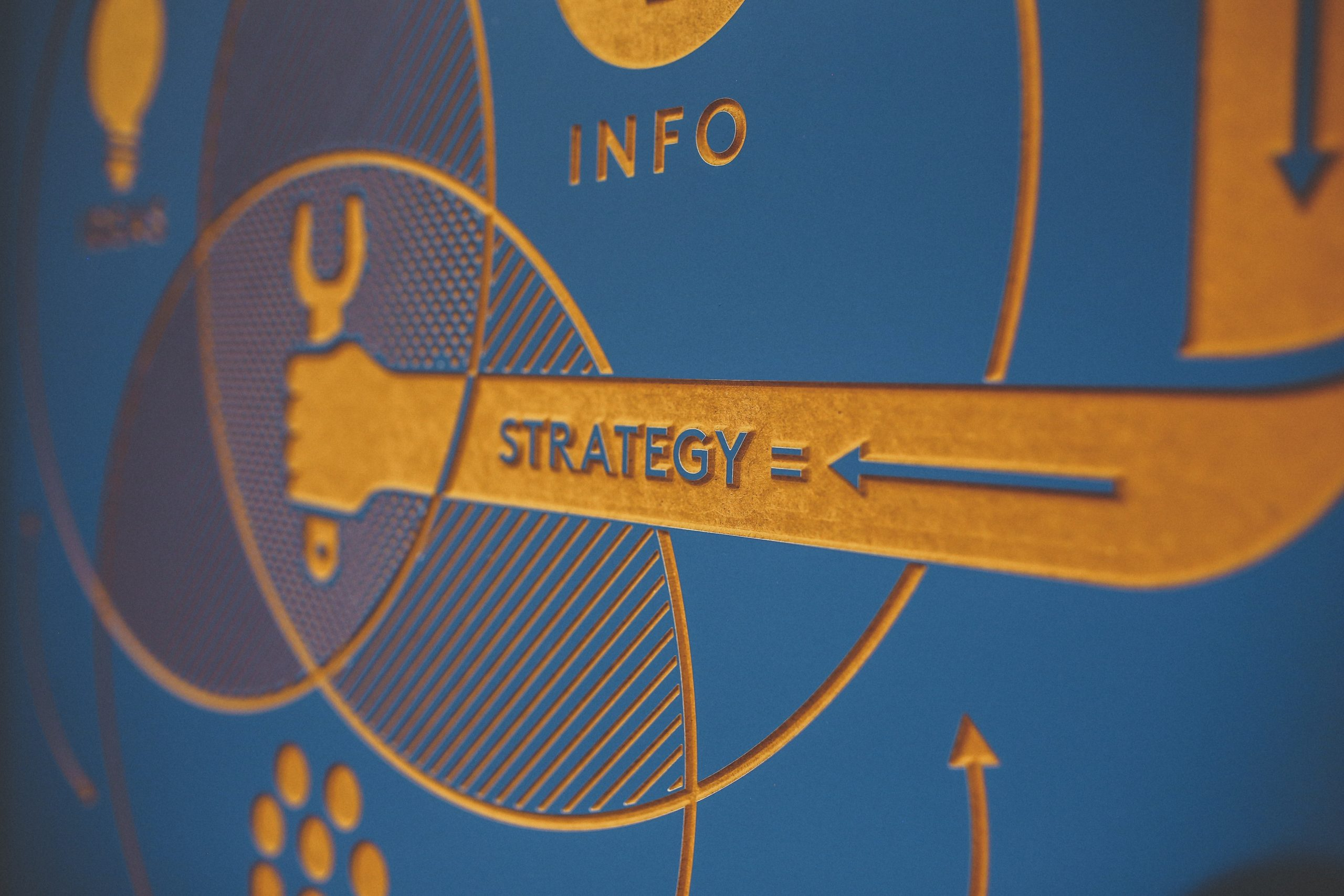 Online assessments in strategy consultancy – McKinsey's PSG